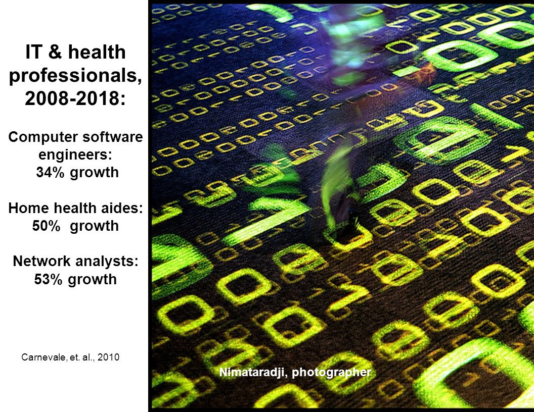IT & health professionals, 2008-2018: Computer software engineers: 34% growth Home health aides: 50% growth Network analysts: 53% growth Nimataradji,