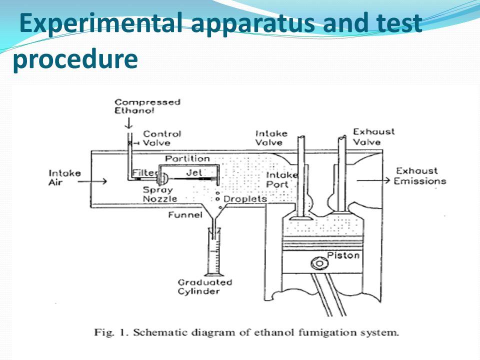 Experimental apparatus and test procedure