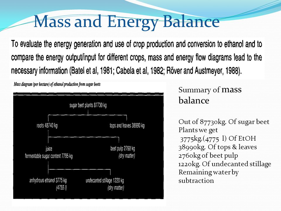 Summary of mass balance Out of 87730kg.