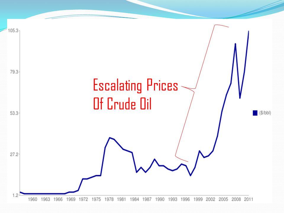 Escalating Prices Of Crude Oil