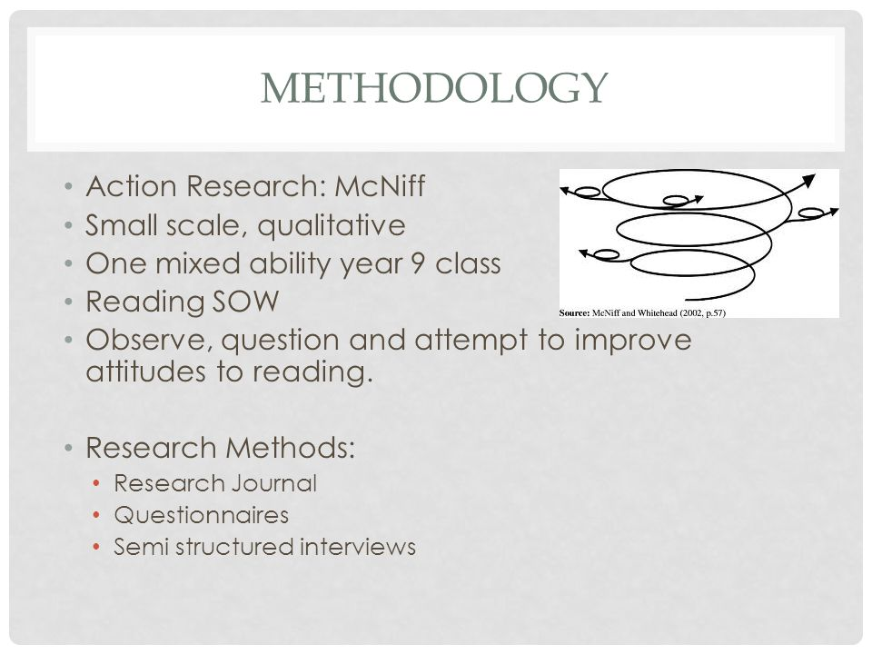METHODOLOGY Action Research: McNiff Small scale, qualitative One mixed ability year 9 class Reading SOW Observe, question and attempt to improve attitudes to reading.