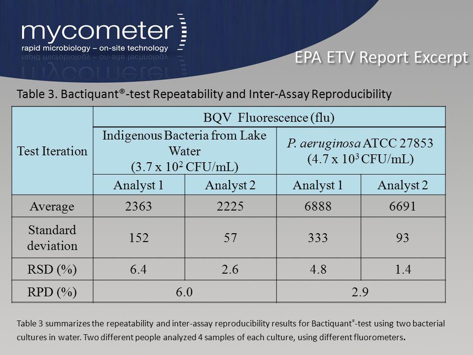 EPA ETV Report Excerpt Test Iteration BQV Fluorescence (flu) Indigenous Bacteria from Lake Water (3.7 x 10 2 CFU/mL) P. aeruginosa ATCC 27853 (4.7 x 1