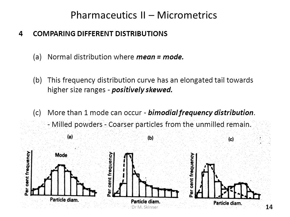 Pharmaceutics II – Micrometrics 4COMPARING DIFFERENT DISTRIBUTIONS (a)Normal distribution where mean = mode. (b)This frequency distribution curve has