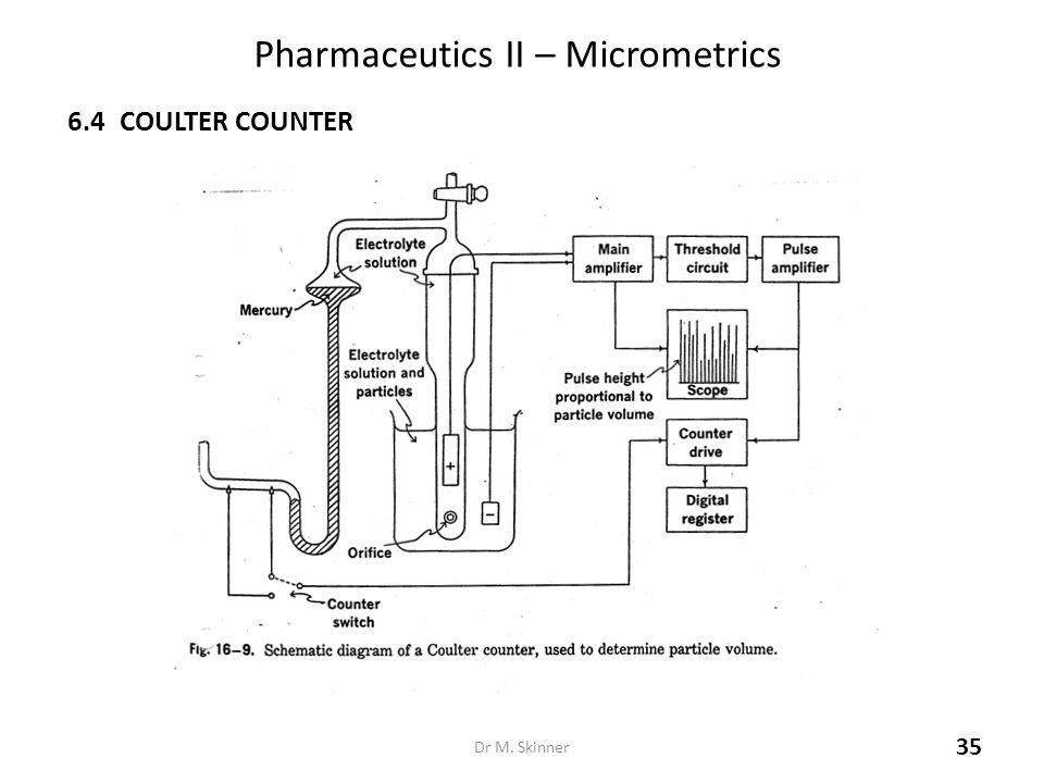 Pharmaceutics II – Micrometrics 6.4COULTER COUNTER Dr M. Skinner 35