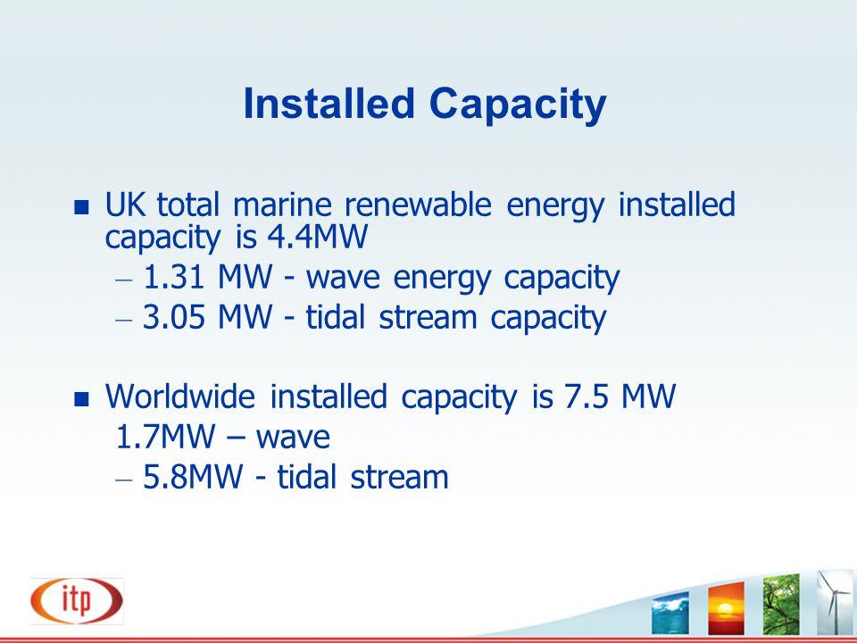 Installed Capacity n UK total marine renewable energy installed capacity is 4.4MW – 1.31 MW - wave energy capacity – 3.05 MW - tidal stream capacity n
