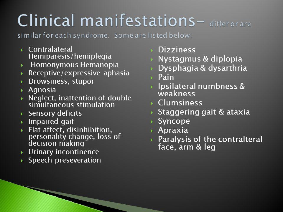  Contralateral Hemiparesis/hemiplegia  Homonymous Hemanopia  Receptive/expressive aphasia  Drowsiness, stupor  Agnosia  Neglect, inattention of