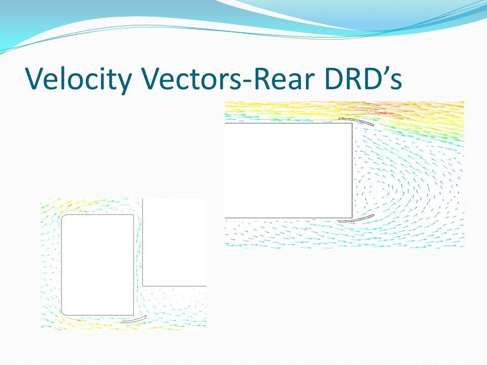 Velocity Vectors-Rear DRD's