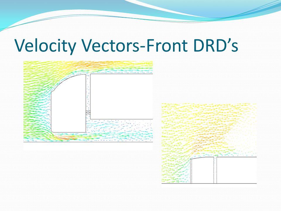 Velocity Vectors-Front DRD's