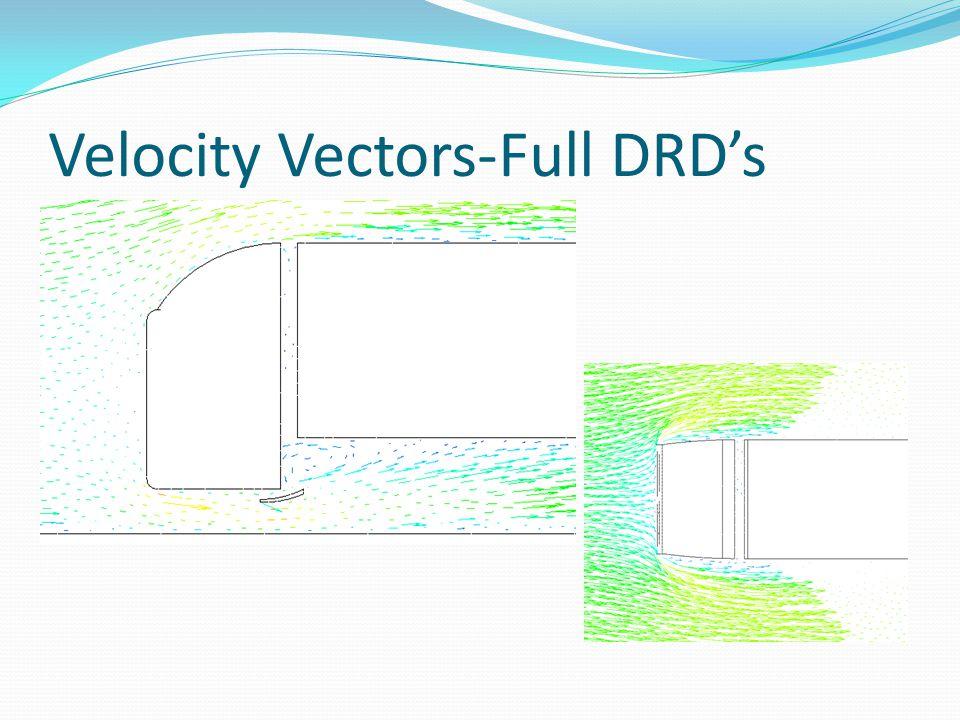 Velocity Vectors-Full DRD's