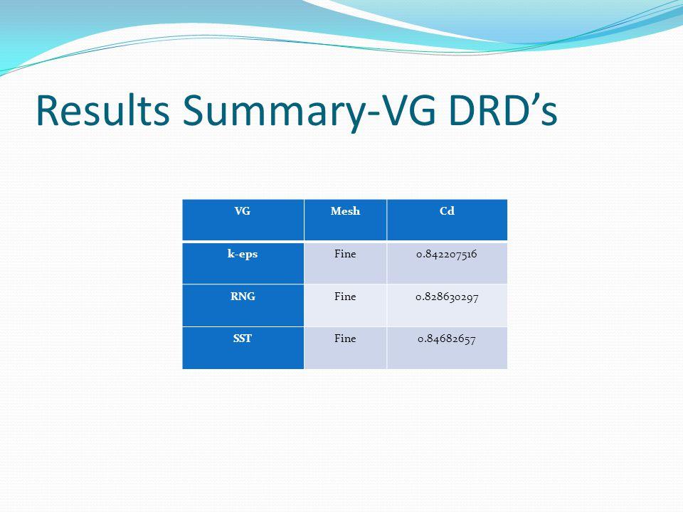 Results Summary-VG DRD's VGMeshCd k-epsFine0.842207516 RNGFine0.828630297 SSTFine0.84682657