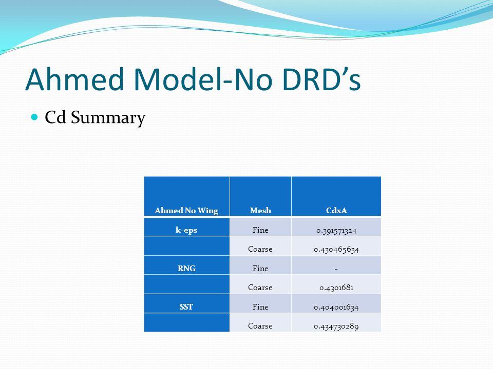 Ahmed Model-No DRD's Cd Summary Ahmed No WingMeshCdxA k-epsFine0.391571324 Coarse0.430465634 RNGFine- Coarse0.4301681 SSTFine0.404001634 Coarse0.434730289