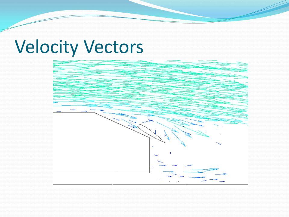 Velocity Vectors