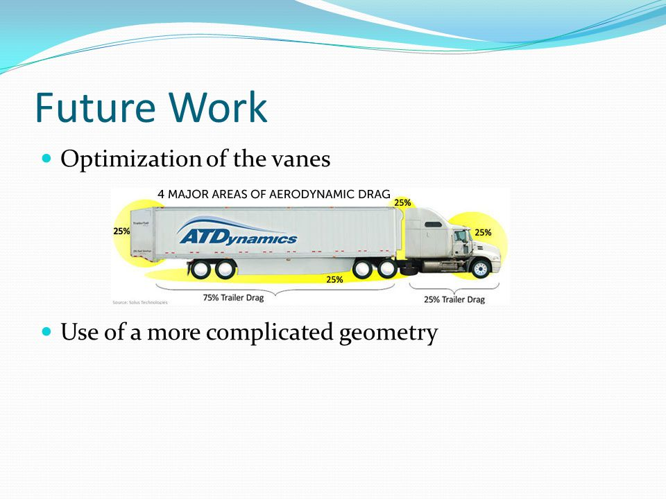 Future Work Optimization of the vanes Use of a more complicated geometry