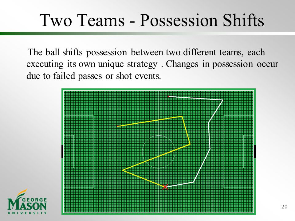 Two Teams - Possession Shifts The ball shifts possession between two different teams, each executing its own unique strategy.