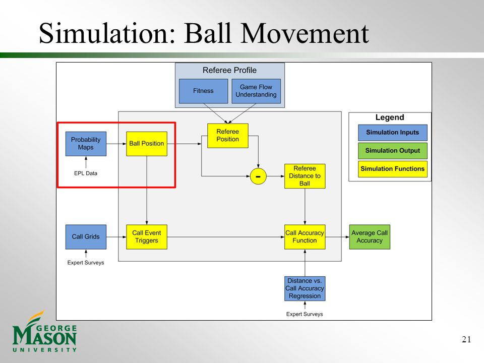 Simulation: Ball Movement 21