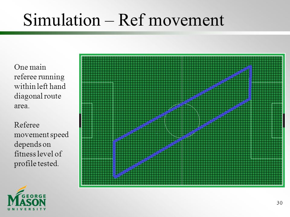 Simulation – Ref movement 30 One main referee running within left hand diagonal route area.