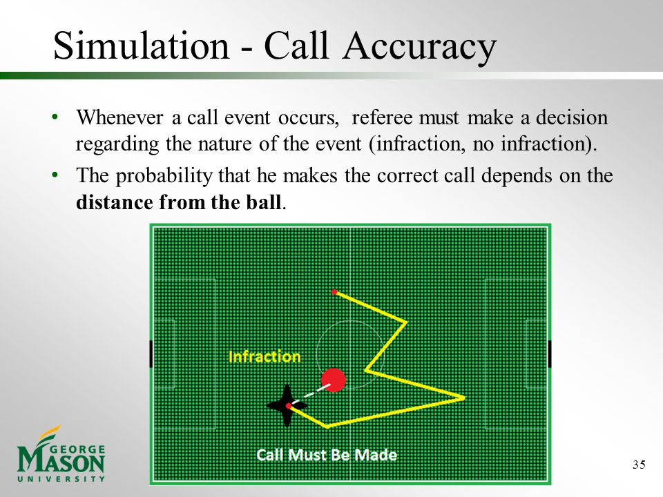 Simulation - Call Accuracy Whenever a call event occurs, referee must make a decision regarding the nature of the event (infraction, no infraction).