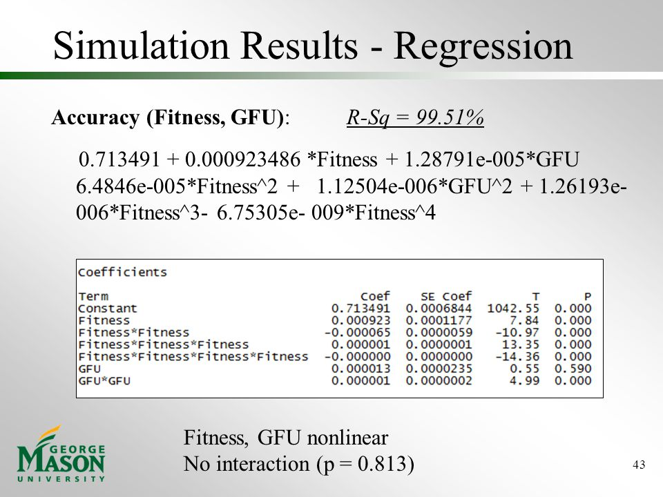 Simulation Results - Regression Accuracy (Fitness, GFU): 0.713491 + 0.000923486 *Fitness + 1.28791e-005*GFU 6.4846e-005*Fitness^2 + 1.12504e-006*GFU^2 + 1.26193e- 006*Fitness^3- 6.75305e- 009*Fitness^4 43 R-Sq = 99.51% Fitness, GFU nonlinear No interaction (p = 0.813)