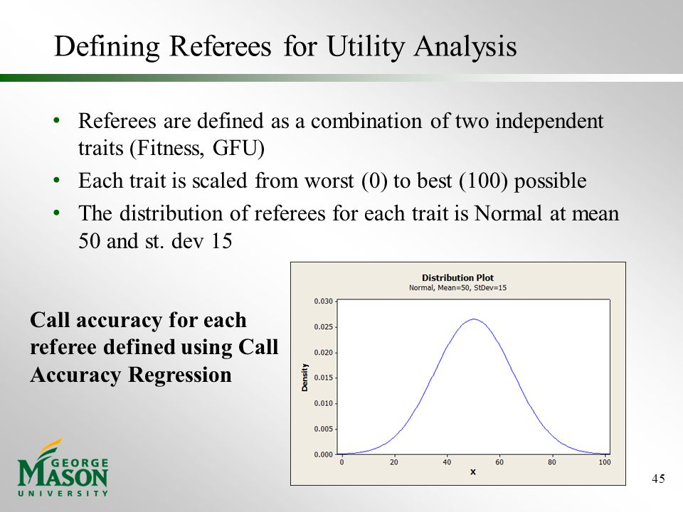 Defining Referees for Utility Analysis Referees are defined as a combination of two independent traits (Fitness, GFU) Each trait is scaled from worst (0) to best (100) possible The distribution of referees for each trait is Normal at mean 50 and st.
