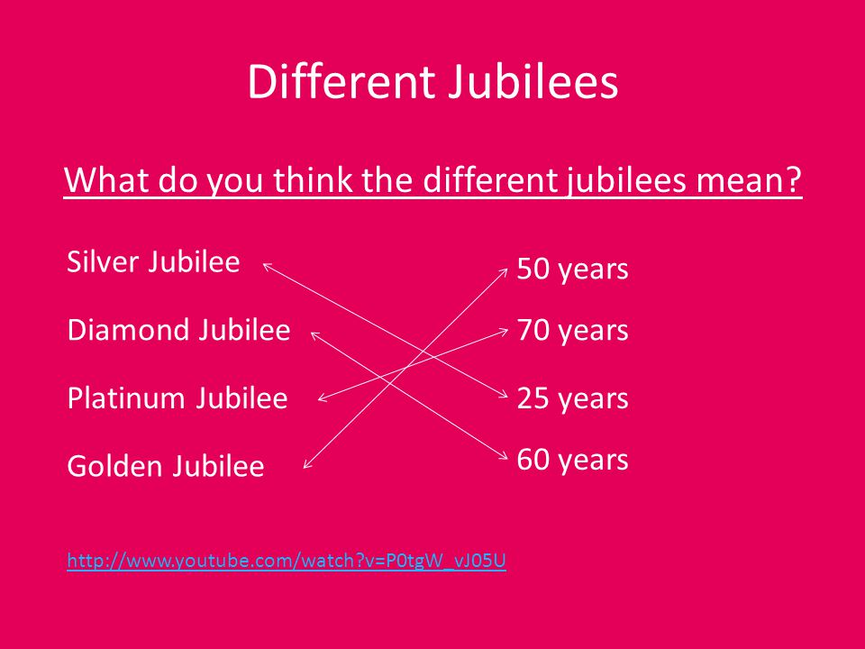 Different Jubilees What do you think the different jubilees mean? Silver Jubilee Diamond Jubilee Platinum Jubilee Golden Jubilee 60 years 25 years 70