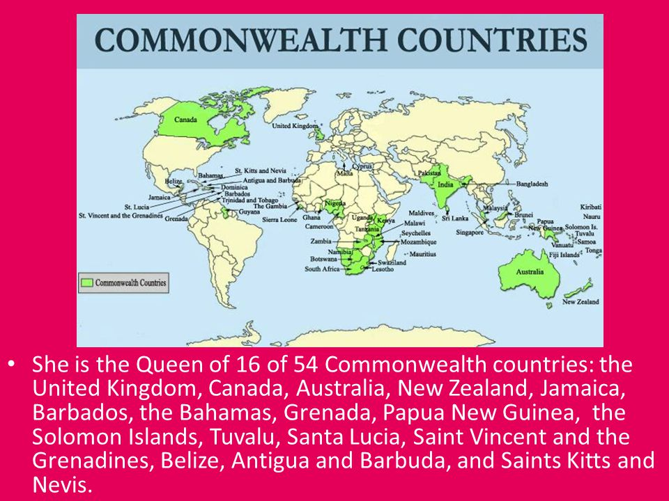 She is the Queen of 16 of 54 Commonwealth countries: the United Kingdom, Canada, Australia, New Zealand, Jamaica, Barbados, the Bahamas, Grenada, Papu