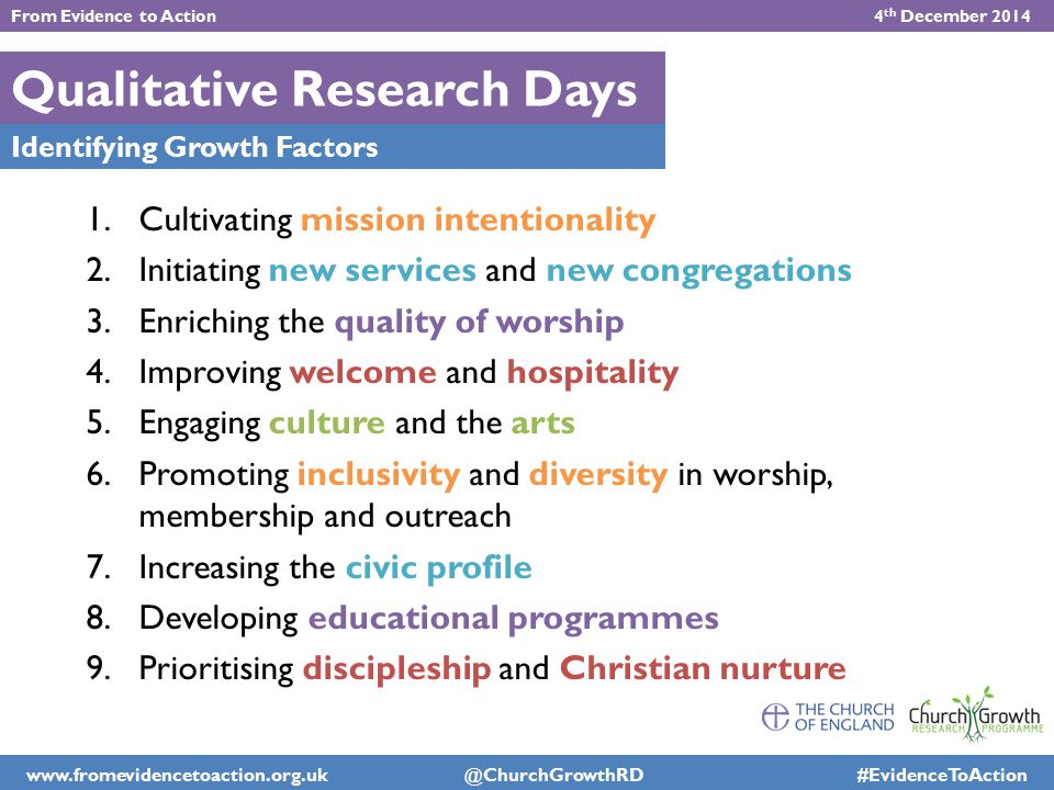 Qualitative Research Days Identifying Growth Factors 1.Cultivating mission intentionality 2.Initiating new services and new congregations 3.Enriching
