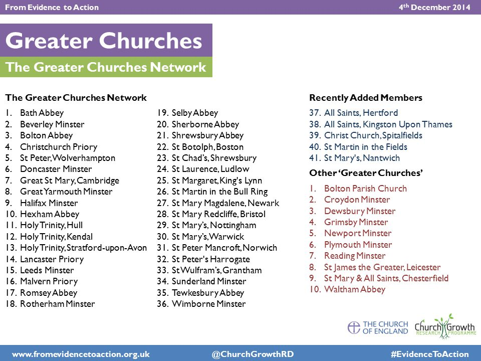 The Worshipper Survey Service NameAttendance Birmingham11:00am Sung Eucharist172 Gloucester10:15am Sung Eucharist with Sunday School213 Southwell09:30am Sung Family Eucharist107 Wakefield09:15am Sung Eucharist with Junior Church180* *excluding special installation of cathedral canons service Regular Service Attendance Patterns Best Attended Weekly Service From Evidence to Action 4 th December 2014 www.fromevidencetoaction.org.uk @ChurchGrowthRD #EvidenceToAction