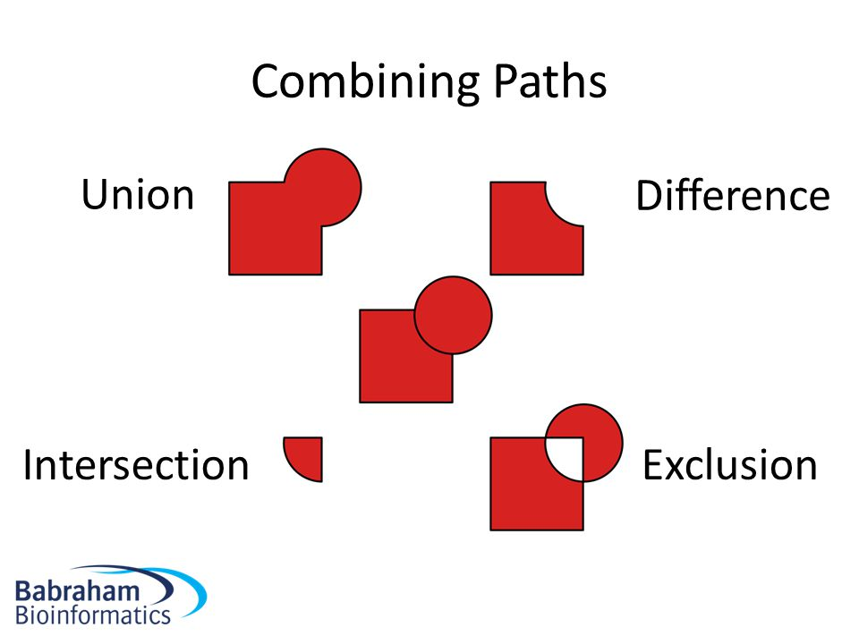 Combining Paths Union Difference IntersectionExclusion