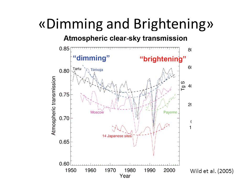 «Dimming and Brightening» Wild et al. (2005)