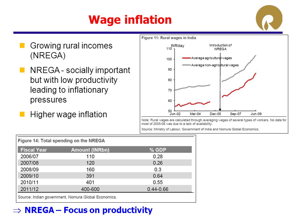 Wage inflation Growing rural incomes (NREGA) NREGA - socially important but with low productivity leading to inflationary pressures Higher wage inflation  NREGA – Focus on productivity