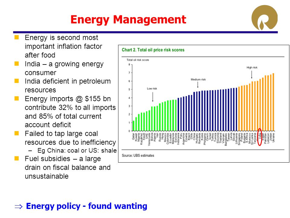Energy Management Energy is second most important inflation factor after food India – a growing energy consumer India deficient in petroleum resources