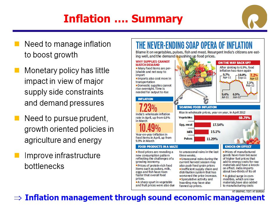 Inflation …. Summary Need to manage inflation to boost growth Monetary policy has little impact in view of major supply side constraints and demand pr