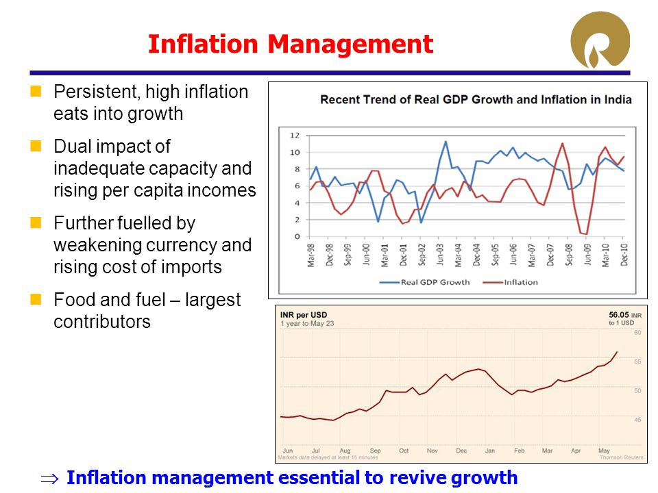 Wage inflation Growing rural incomes (NREGA) NREGA - socially important but with low productivity leading to inflationary pressures Higher wage inflation  NREGA – Focus on productivity