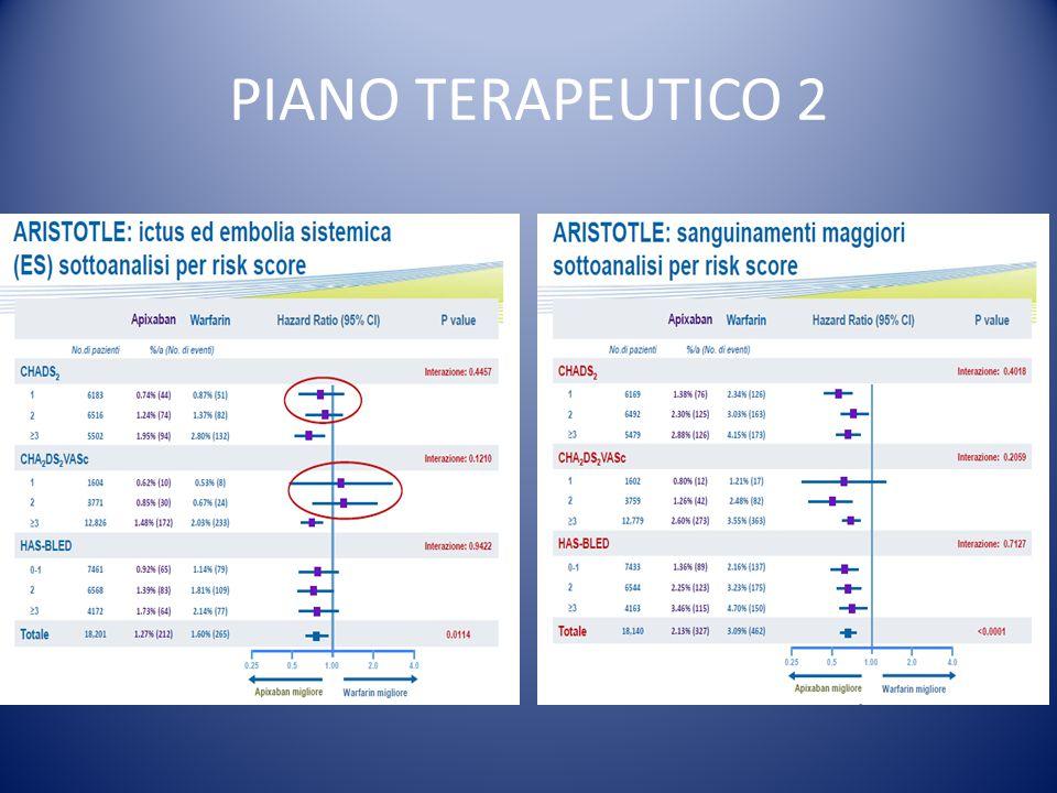 PIANO TERAPEUTICO 2