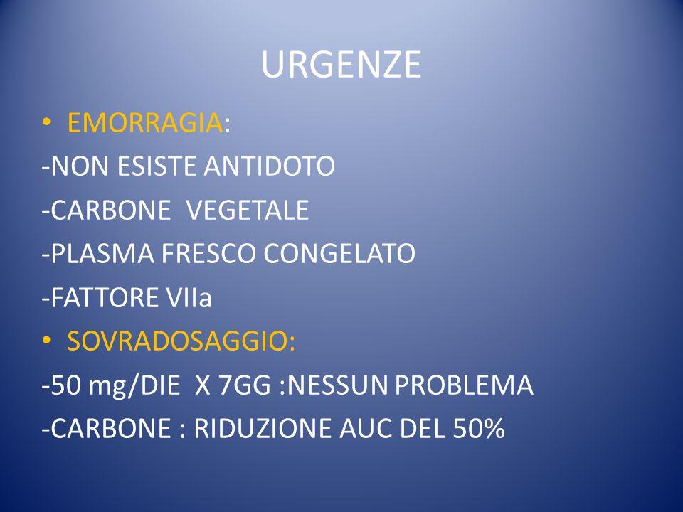 URGENZE EMORRAGIA: -NON ESISTE ANTIDOTO -CARBONE VEGETALE -PLASMA FRESCO CONGELATO -FATTORE VIIa SOVRADOSAGGIO: -50 mg/DIE X 7GG :NESSUN PROBLEMA -CARBONE : RIDUZIONE AUC DEL 50%