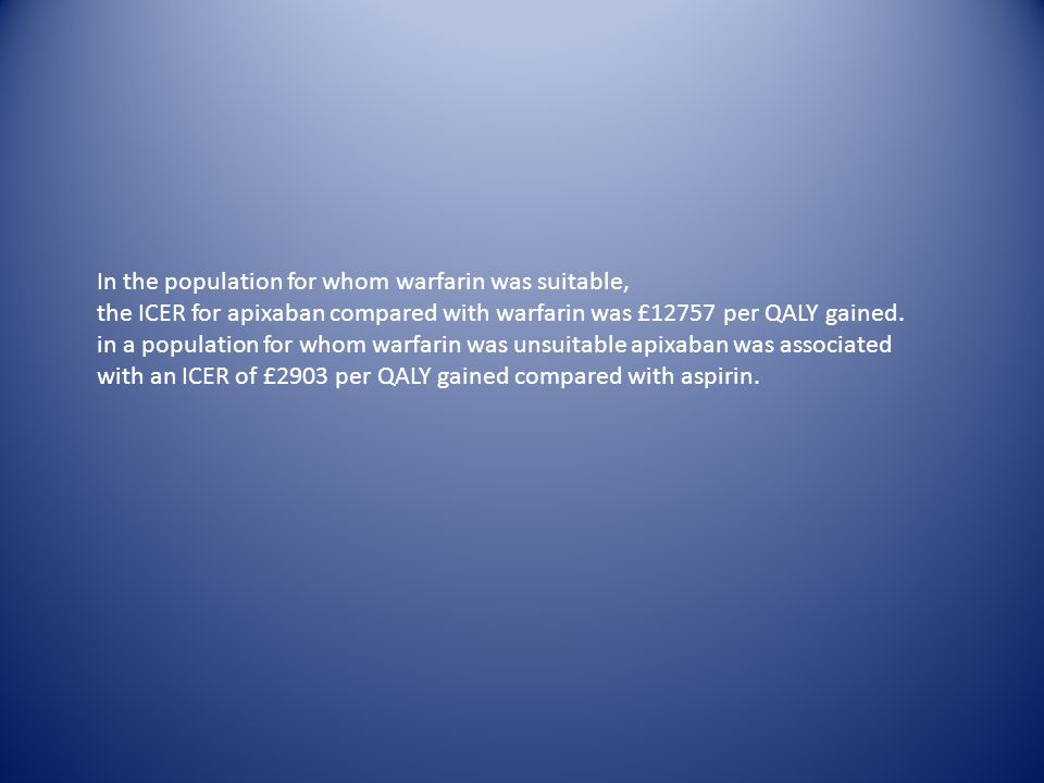 In the population for whom warfarin was suitable, the ICER for apixaban compared with warfarin was £12757 per QALY gained.