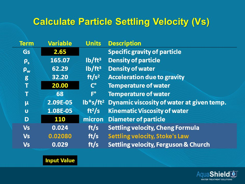 TermVariableUnitsDescription Gs2.65Specific gravity of particle ρsρs 165.07lb/ft 3 Density of particle ρwρw 62.29lb/ft 3 Density of water g32.20ft/s 2 Acceleration due to gravity T20.00C°Temperature of water T68F°Temperature of water μ2.09E-05lb*s/ft 2 Dynamic viscosity of water at given temp.