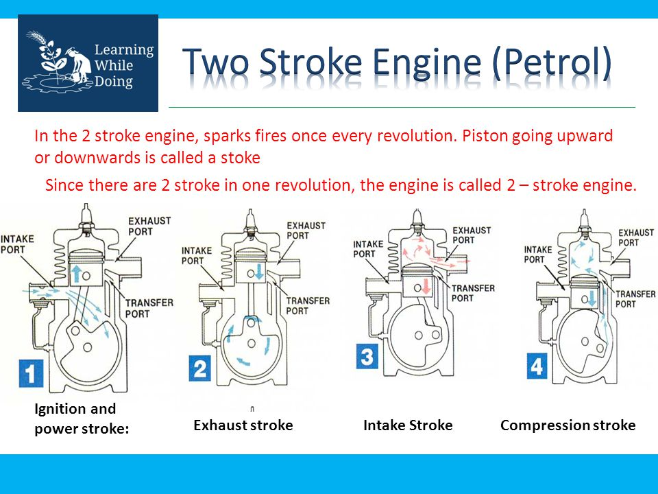In the 2 stroke engine, sparks fires once every revolution.