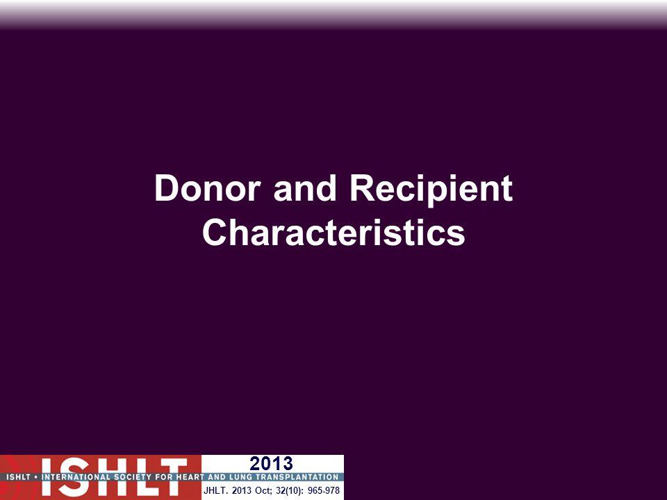 Donor and Recipient Characteristics JHLT. 2013 Oct; 32(10): 965-978 2013