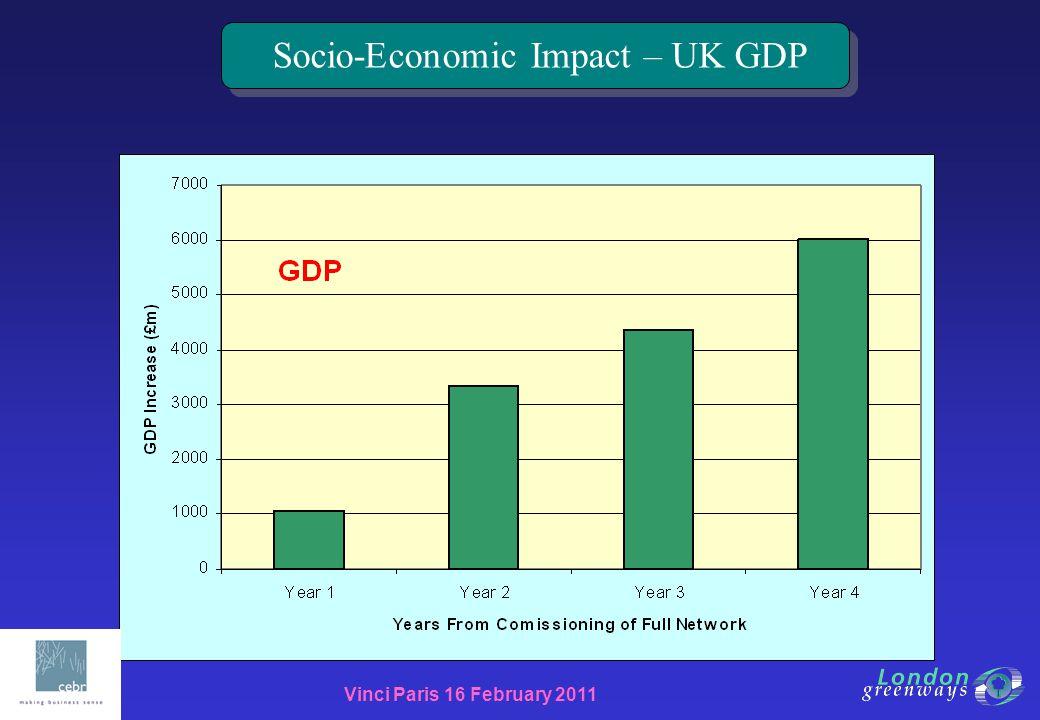 Vinci Paris 16 February 2011 Socio-Economic Impact – UK GDP