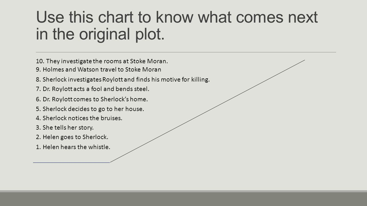 Use this chart to know what comes next in the original plot.