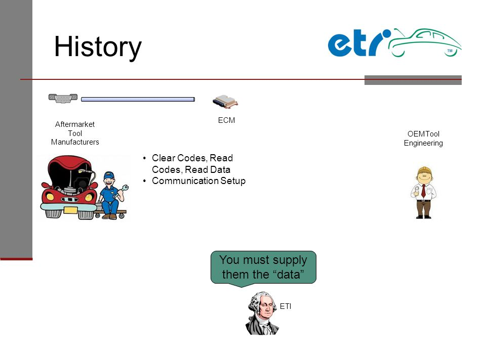 History ECM Aftermarket Tool Manufacturers OEMTool Engineering ETI Code List Data Stream Communications Info Information Needed By Tech No Problem!