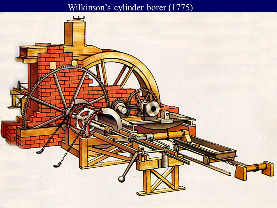 FC.110 THE TECHNOLOGICAL BACKGROUND TO INDUSTRIALIZATION Labor shortage so far from society  Start using water wheels Cam & crank to convert circular to oscillating motion  Multitude of jobs done with water power Cistercian monks move into hills to avoid worldly temptations (FC.64) Q: Why not China.