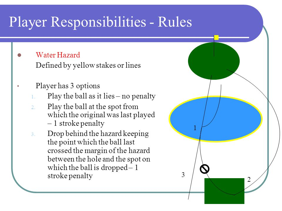 Obstructions - Immovable Nearest Point of Relief The point on the course nearest to where the ball lies which (a) is not nearer the hole, (b) avoids interference (lie, stance, area of swing) and (c) is not in a hazard or on a putting green.