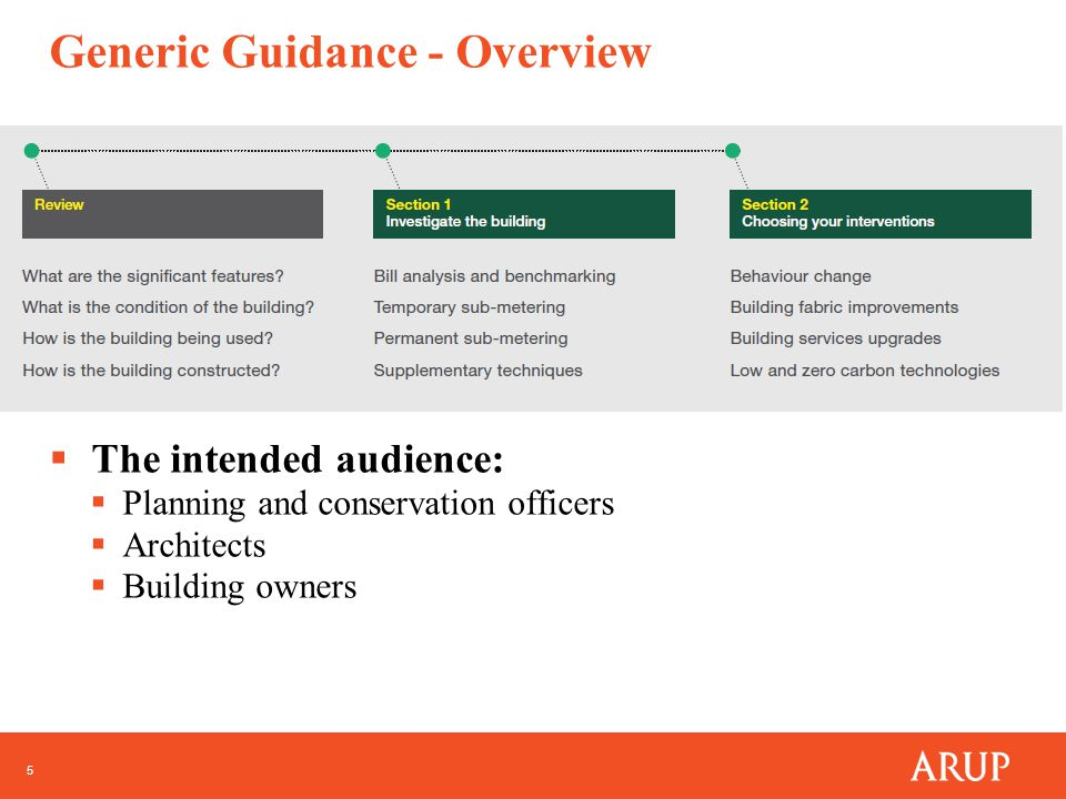 5 Generic Guidance - Overview  The intended audience:  Planning and conservation officers  Architects  Building owners