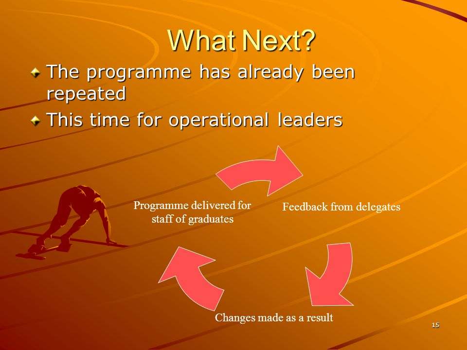 15 What Next? The programme has already been repeated This time for operational leaders Feedback from delegates Changes made as a result Programme del