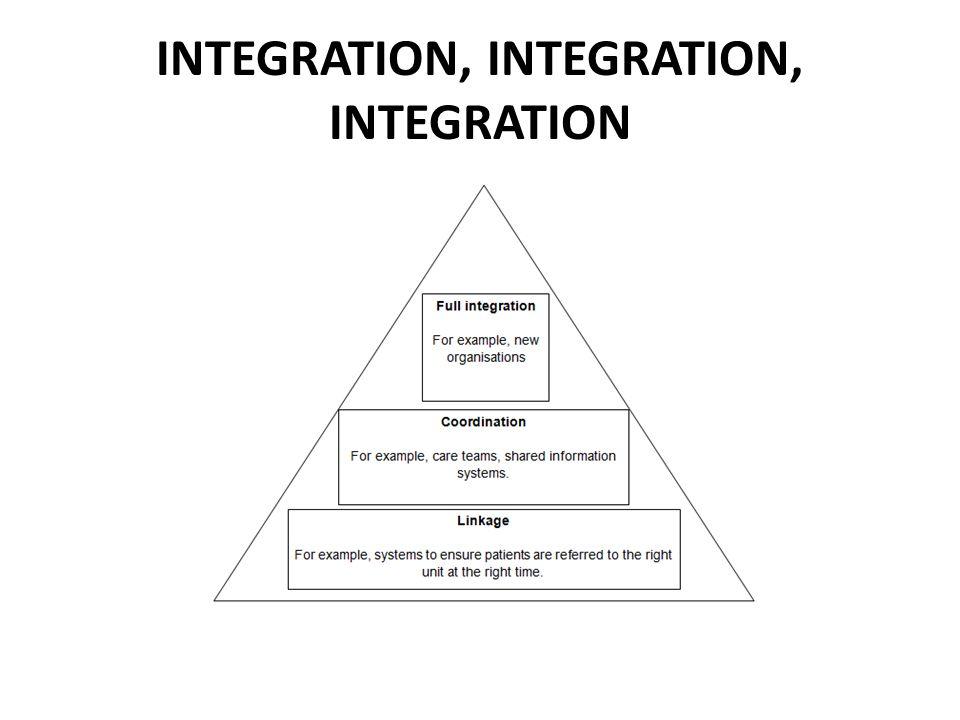 INTEGRATION, INTEGRATION, INTEGRATION