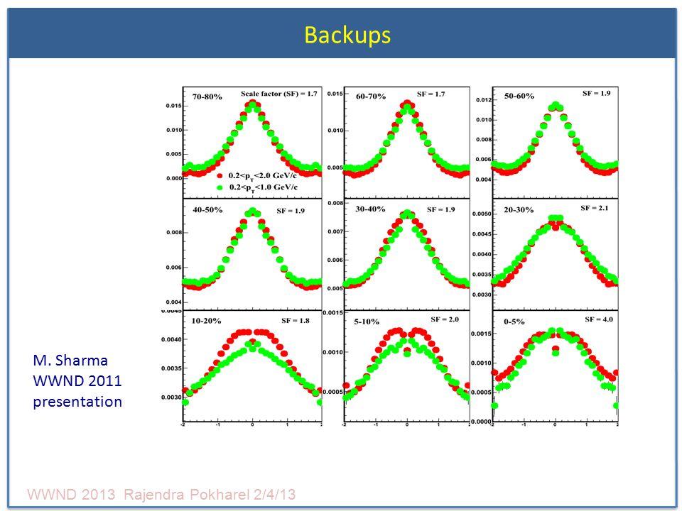 Backups M. Sharma WWND 2011 presentation WWND 2013 Rajendra Pokharel 2/4/13