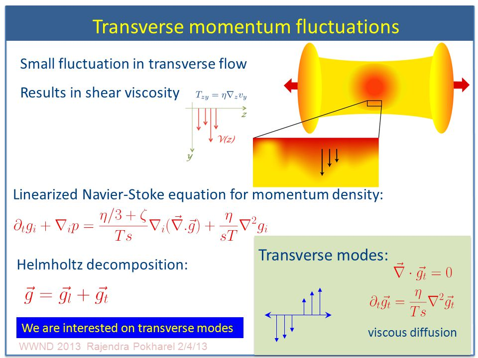Regular diffusion of transverse flow fluctuations.