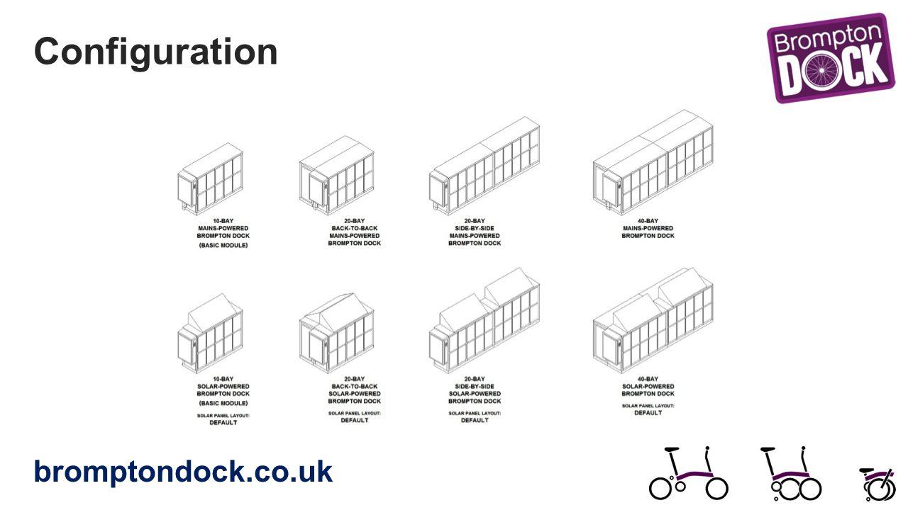 Configuration bromptondock.co.uk